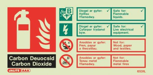 (6531) Jalite Welsh Carbon Dioxide Extinguisher Sign Carbon Deuocsid